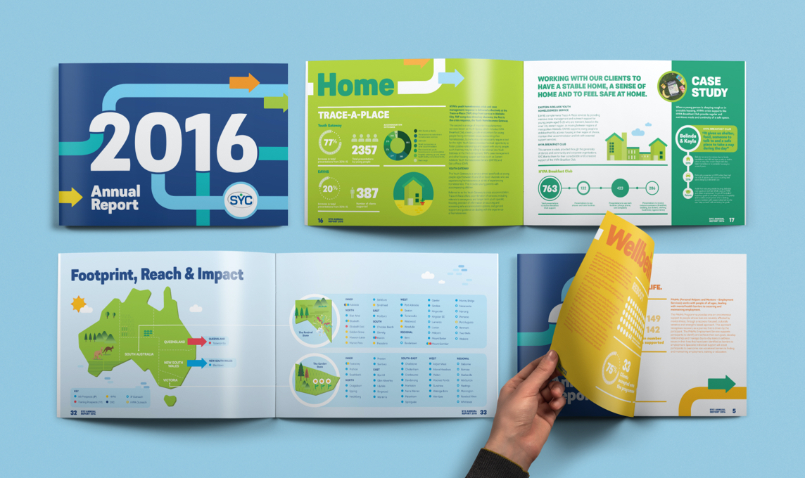 Spreads for SYC's 2016 Annual Report